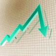 Depreciere record pentru leu in prima luna din 2014. 4 ani au trecut de cand leul nu a mai inregistrat o depreciere de 1,6% fata de euro pe pietele financiare […]